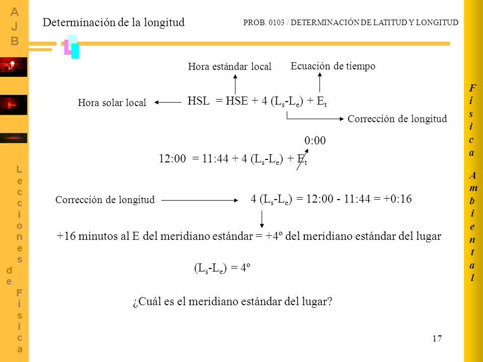 17 Determinación de la longitud HSL = HSE + 4 (L s -L e ) + E t Hora estándar local Ecuación de tiempo Hora solar local 12:00 = 11:44 + 4 (L s -L e )
