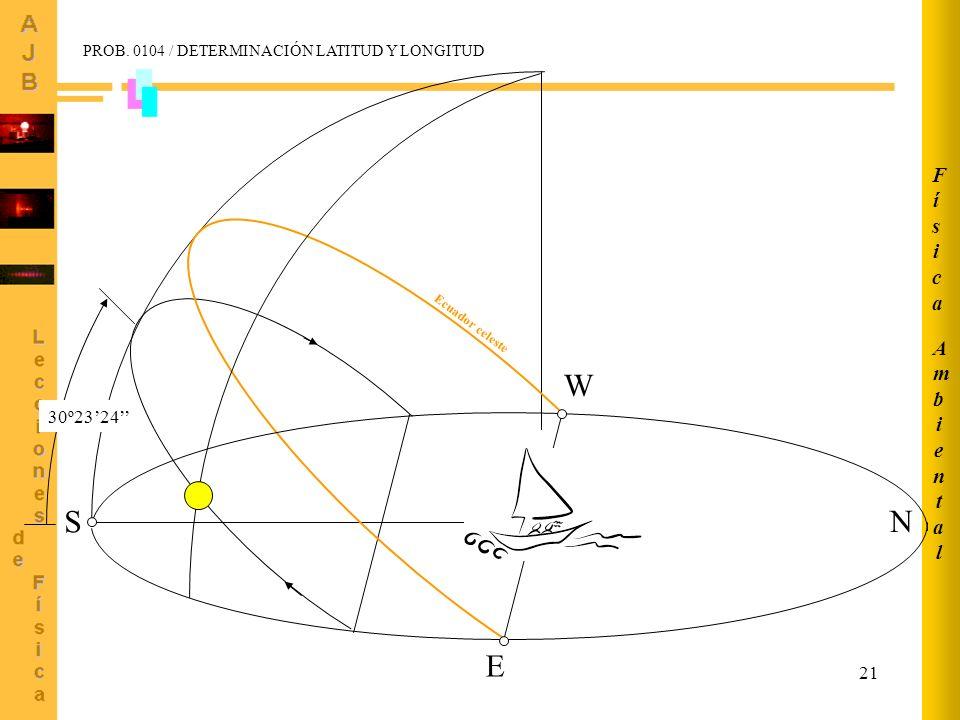 21 AmbientalAmbiental FísicaFísica Ecuador celeste S E W N 30º2324 PROB. 0104 / DETERMINACIÓN LATITUD Y LONGITUD