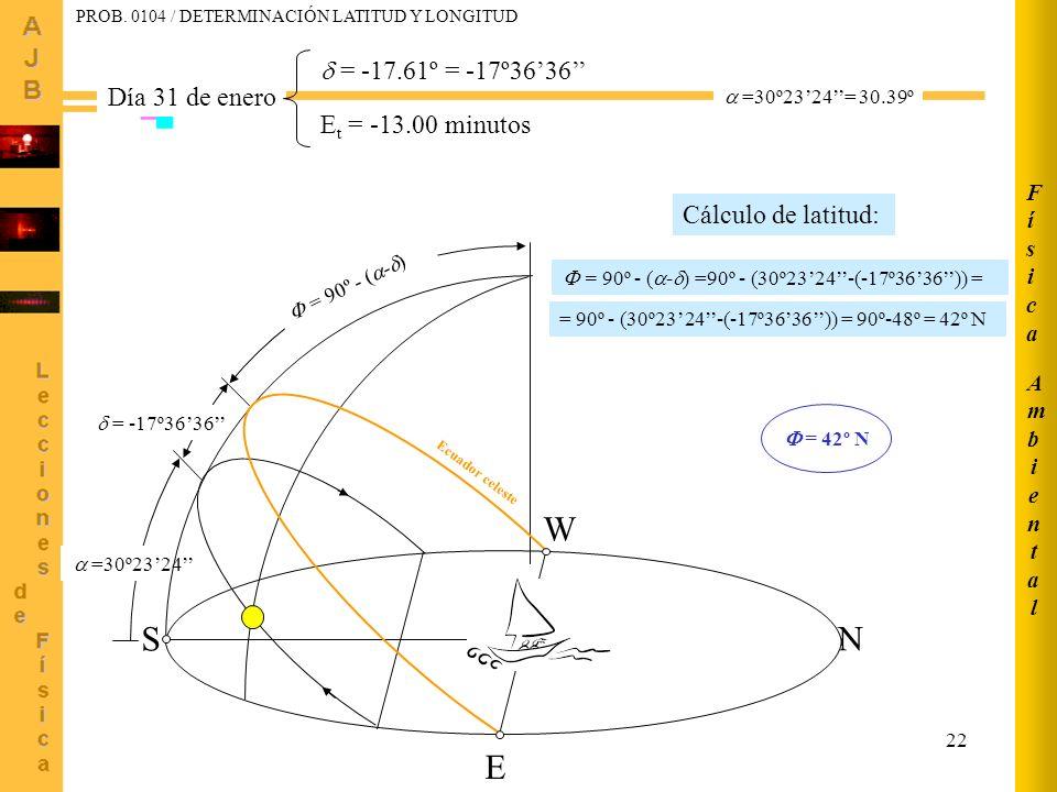 22 =30º2324 = 90º - ( - ) = -17º3636 S W Ecuador celeste N E Día 31 de enero = -17.61º = -17º3636 E t = -13.00 minutos =30º2324= 30.39º Cálculo de lat