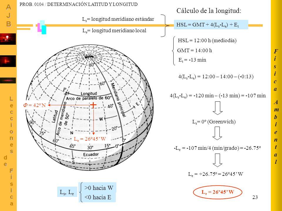 23 Cálculo de la longitud: HSL = GMT + 4(L s -L e ) + E t HSL = 12:00 h (mediodía) GMT = 14:00 h E t = -13 min 4(L s -L e ) = 12:00 – 14:00 – (-0:13)