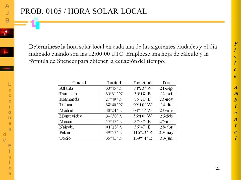 25 PROB. 0105 / HORA SOLAR LOCAL Determínese la hora solar local en cada una de las siguientes ciudades y el día indicado cuando son las 12:00:00 UTC.
