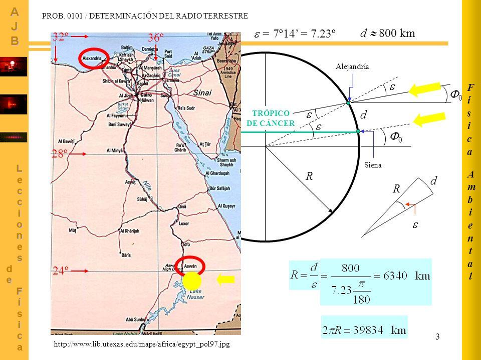 3 Siena Alejandría TRÓPICO DE CÁNCER 0 0 d R 36º 24º 28º 32º http://www.lib.utexas.edu/maps/africa/egypt_pol97.jpg d R = 7º14 = 7.23º d 800 km Ambient