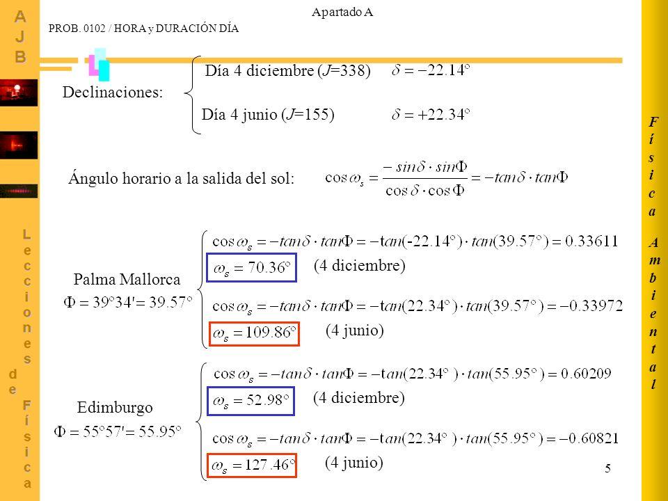 5 Ángulo horario a la salida del sol: Declinaciones: Día 4 junio (J=155) Día 4 diciembre (J=338) Palma Mallorca Edimburgo (4 diciembre) (4 junio) (4 d