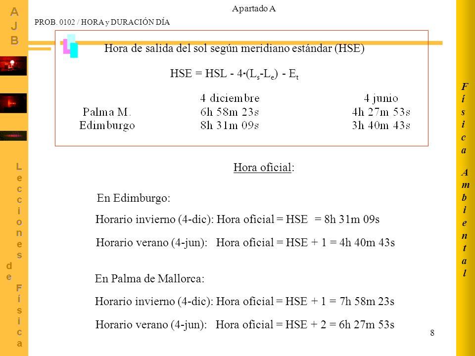 8 Hora de salida del sol según meridiano estándar (HSE) HSE = HSL - 4 (L s -L e ) - E t Horario invierno (4-dic): Hora oficial = HSE + 1 = 7h 58m 23s