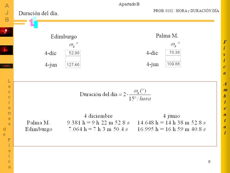 9 Apartado B 4-dic 4-jun Edimburgo 4-dic 4-jun Palma M. Duración del día. AmbientalAmbiental FísicaFísica PROB. 0102 / HORA y DURACIÓN DÍA