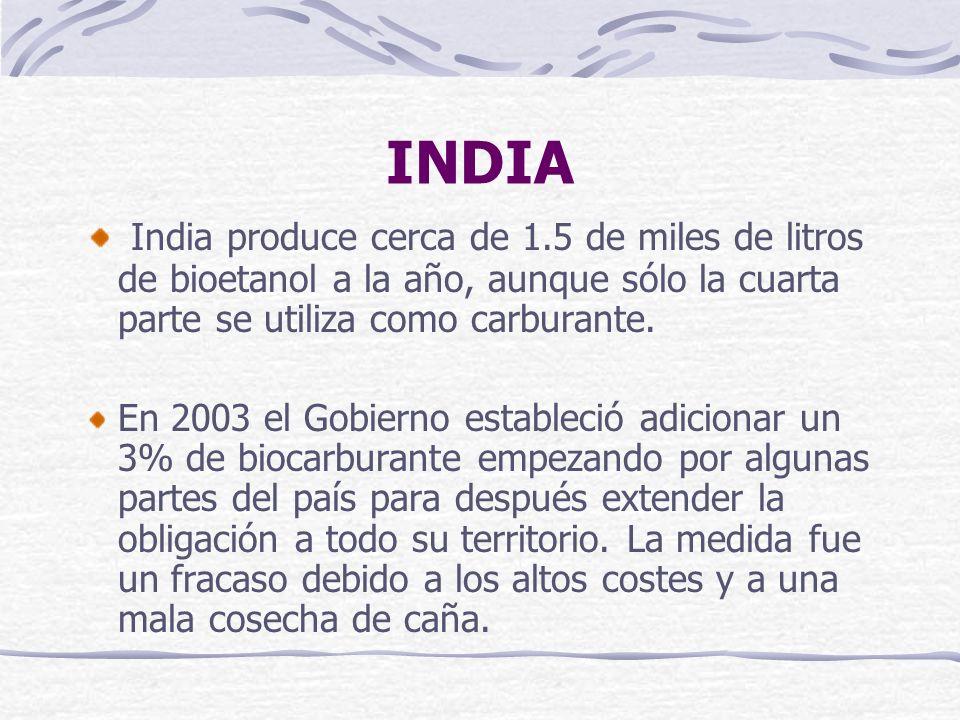 INDIA India produce cerca de 1.5 de miles de litros de bioetanol a la año, aunque sólo la cuarta parte se utiliza como carburante. En 2003 el Gobierno