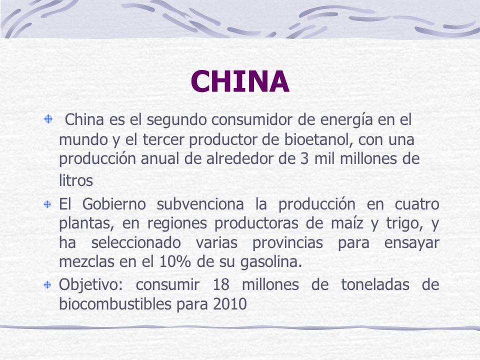 CHINA China es el segundo consumidor de energía en el mundo y el tercer productor de bioetanol, con una producción anual de alrededor de 3 mil millone