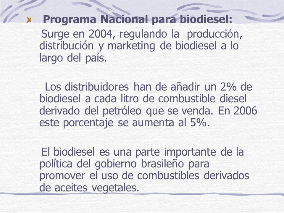 Programa Nacional para biodiesel: Surge en 2004, regulando la producción, distribución y marketing de biodiesel a lo largo del país. Los distribuidore