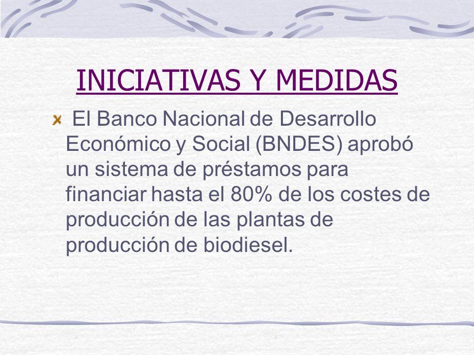 INICIATIVAS Y MEDIDAS El Banco Nacional de Desarrollo Económico y Social (BNDES) aprobó un sistema de préstamos para financiar hasta el 80% de los cos