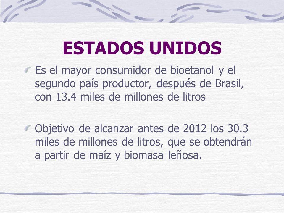 ESTADOS UNIDOS Es el mayor consumidor de bioetanol y el segundo país productor, después de Brasil, con 13.4 miles de millones de litros Objetivo de al