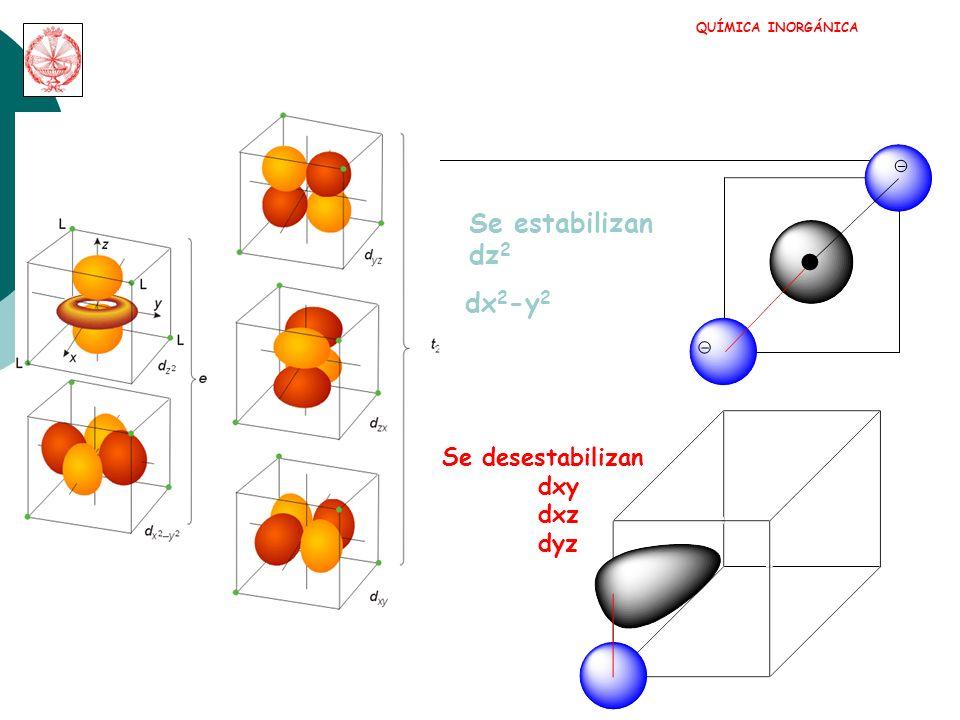 Entorno En campo esférico tetraédrico t2t2 e
