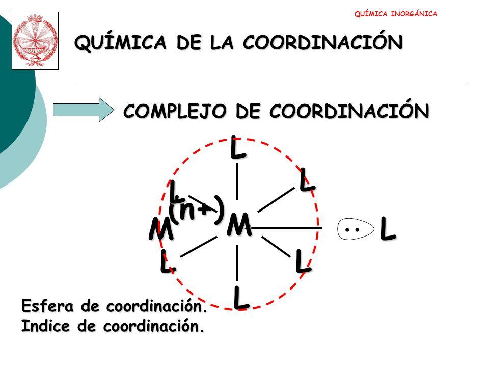 METALES DE TRANSICIÓN CON ORBITALES d Ó f INCOMPLETOS AL MENOS EN ALGÚN ESTADO DE OXIDACIÓN Nb(0) 4d 4 5s 1 ----- d 5 aproximación Cu(0) 3d 10 4s 1 Cu(II) d 9 QUÍMICA INORGÁNICA