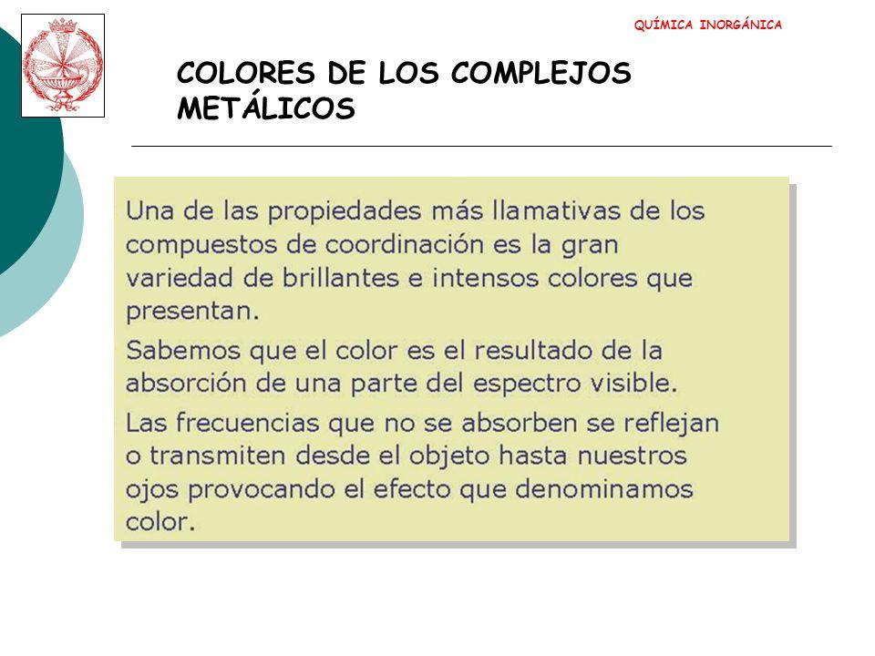 QUÍMICA INORGÁNICA COLORES DE LOS COMPLEJOS METÁLICOS