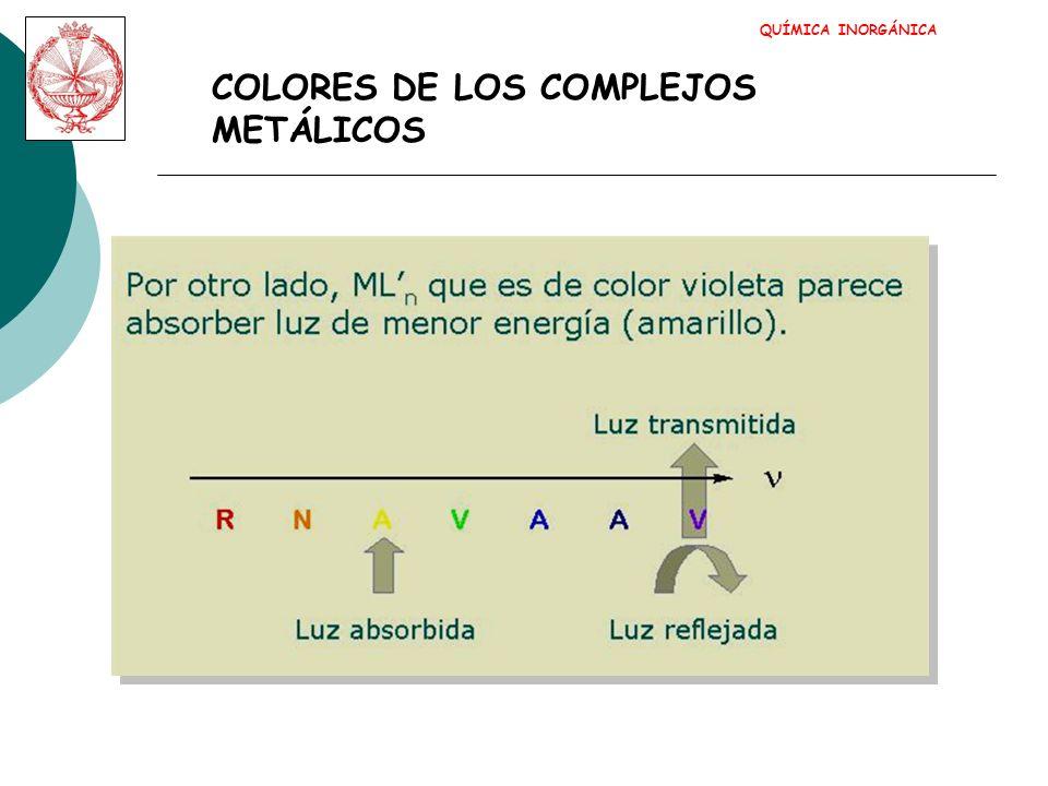 QUÍMICA INORGÁNICA COLORES DE LOS COMPLEJOS METÁLICOS h max