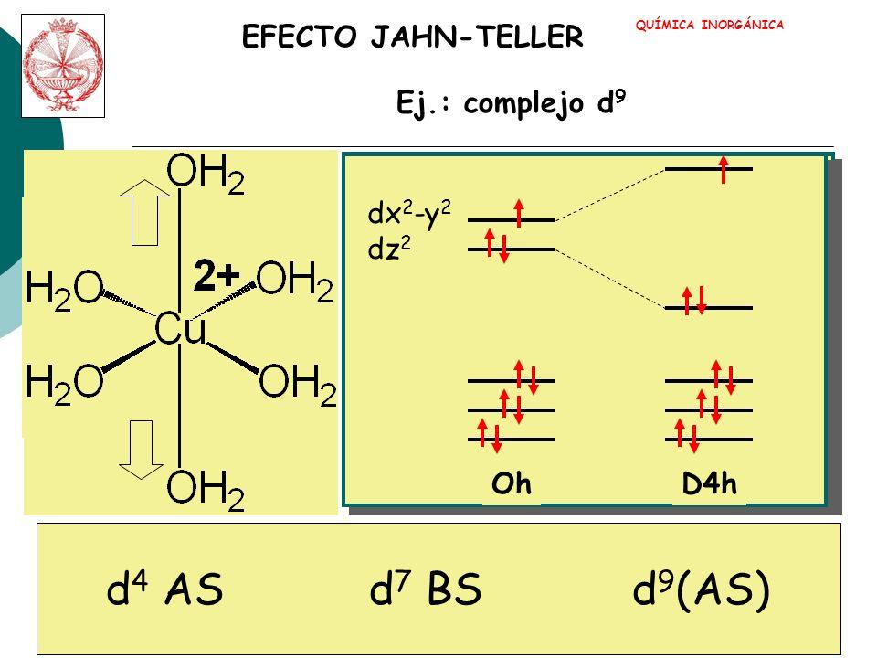 QUÍMICA INORGÁNICA EFECTO QUELATO [Cu(OH 2 ) 6 ] 2+ + en[Cu(OH 2 ) 4 (en)] 2+ + 2 H 2 O S o =+23 JK -1 mol -1 [Cu(OH 2 ) 6 ] 2+ + 2NH 3 [Cu(OH 2 ) 4 (NH 3 ) 2 ] 2+ + 2 H 2 O S o =-8.4 JK -1 mol -1 La formación de quelatos estabiliza los complejos.