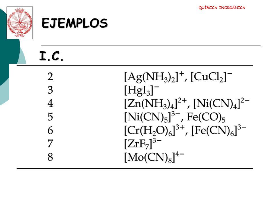 ComplejosNeutrosAniónicosCatiónicosLigandos NeutrosH 2 O AniónicosCl - (Catiónicos) NO + QUÍMICA INORGÁNICA
