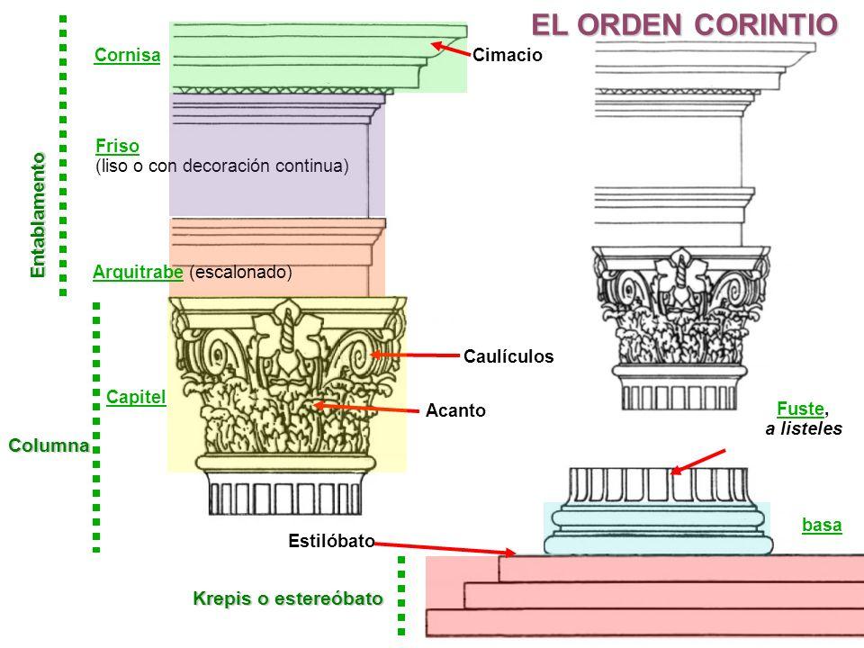 EL ORDEN CORINTIO Krepis o estereóbato basa Estilóbato Acanto Caulículos Entablamento Friso (liso o con decoración continua) Cornisa Capitel Columna F