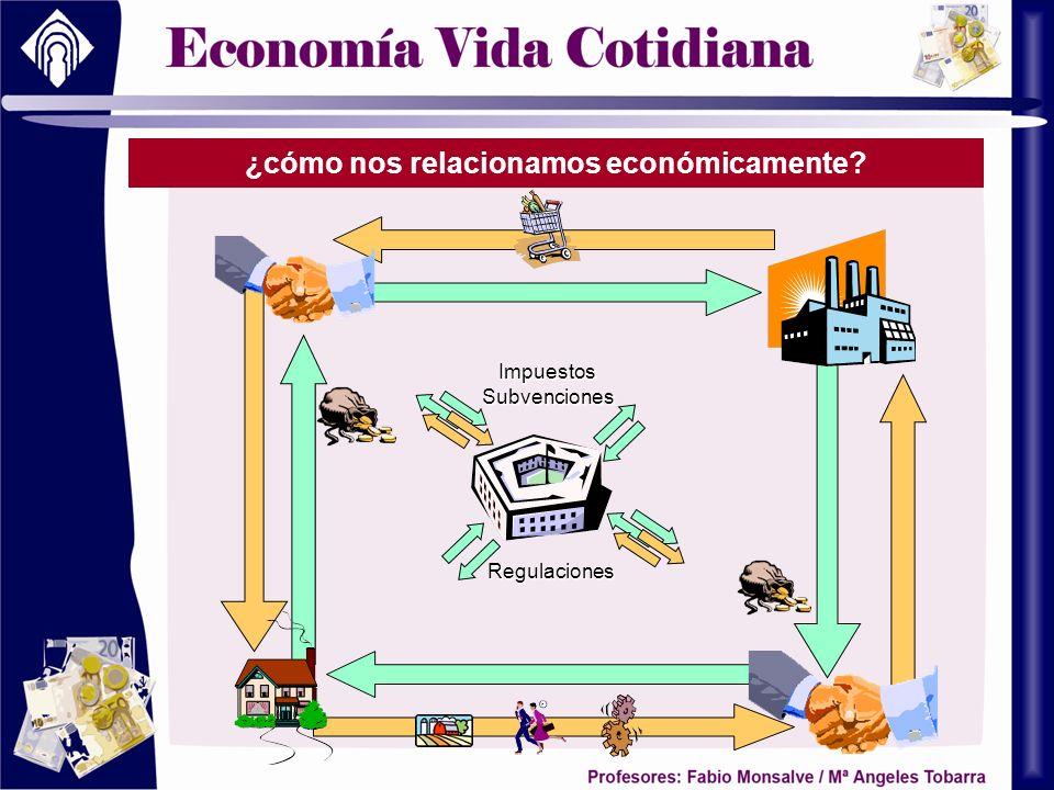 ¿cómo nos relacionamos económicamente? Regulaciones ImpuestosSubvenciones