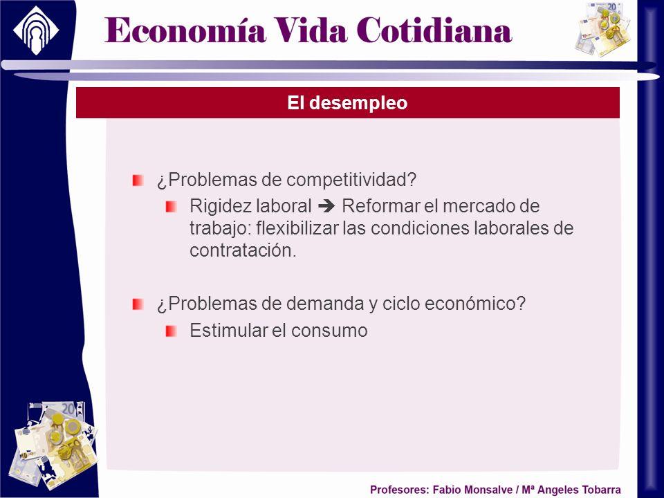 El desempleo ¿Problemas de competitividad? Rigidez laboral Reformar el mercado de trabajo: flexibilizar las condiciones laborales de contratación. ¿Pr