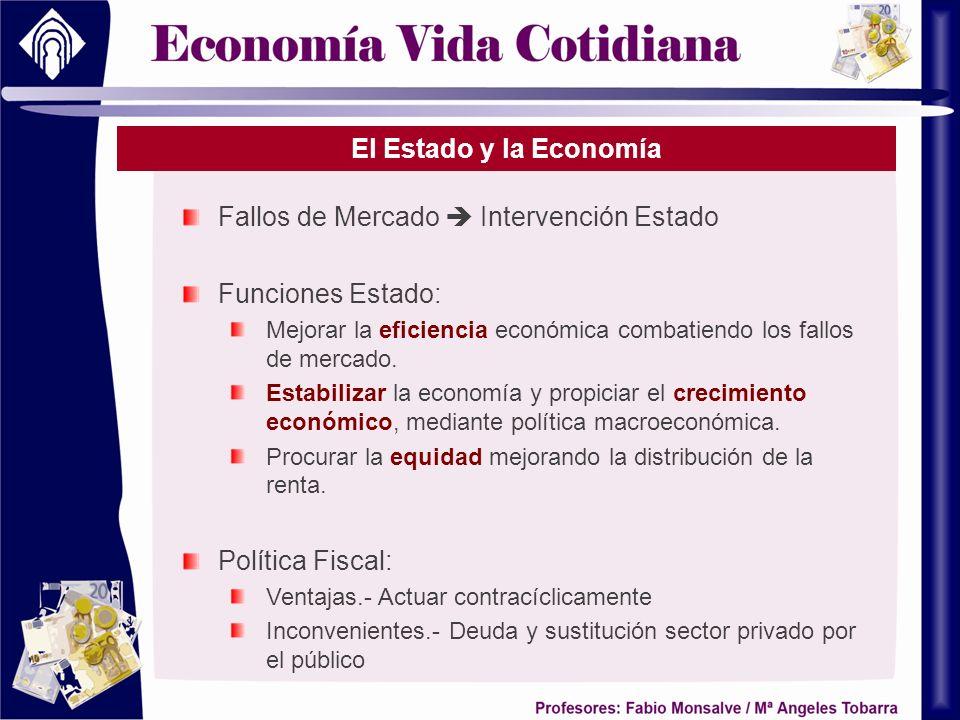 El Estado y la Economía Fallos de Mercado Intervención Estado Funciones Estado: Mejorar la eficiencia económica combatiendo los fallos de mercado. Est