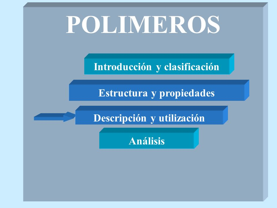 Poliésteres DESCRIPCION Y APLICACIONES - Botellas, globos - Botellas y frascos que resisten el calor PET Politereftalato de etileno Fibras resistentes – Plásticos - Copositos - Tubos para reemplazar vasos sanguíneos - Fibras de poliéster PEN Polinaftalato de etileno -Termoplástico de alta Tg