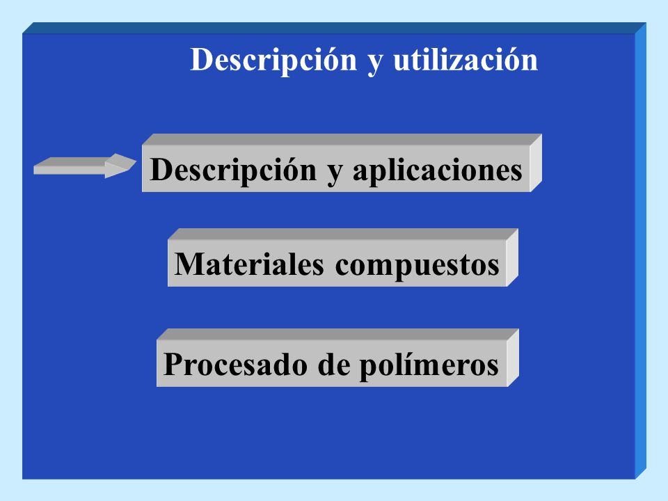 Polidiciclopentadieno DESCRIPCION Y APLICACIONES A bajas temperaturas alta resistencia al impacto - Objetos grandes de una sola pieza- Carrocerías - Tanques para almacenar productos químicos ROMP Polimerización metatésis por apertura de anillo Endodicliclopentadieno