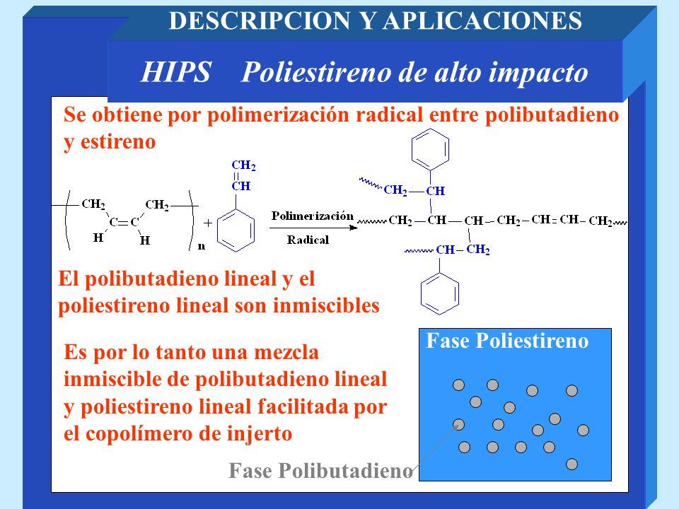 Se obtiene por polimerización radical entre polibutadieno y estireno Fase Poliestireno Fase Polibutadieno El polibutadieno lineal y el poliestireno li