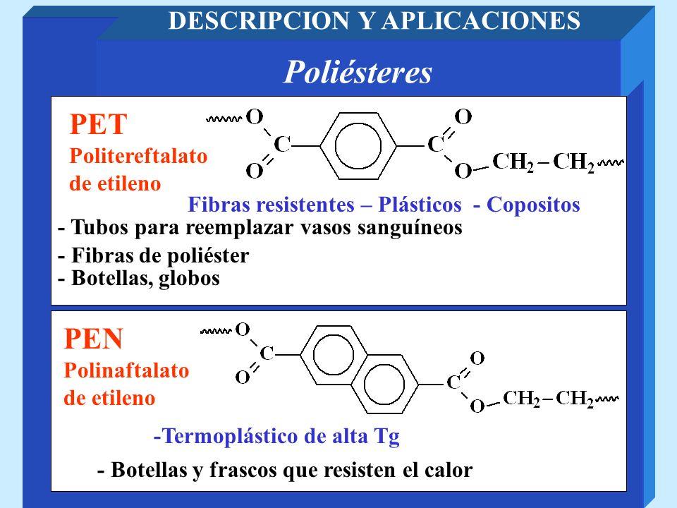 Poliésteres DESCRIPCION Y APLICACIONES - Botellas, globos - Botellas y frascos que resisten el calor PET Politereftalato de etileno Fibras resistentes