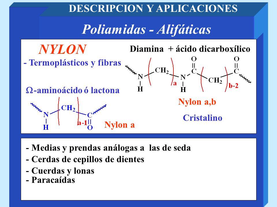 Poliamidas - Alifáticas DESCRIPCION Y APLICACIONES Nylon a,b Diamina + ácido dicarboxílico - Termoplásticos y fibras - Cerdas de cepillos de dientes N