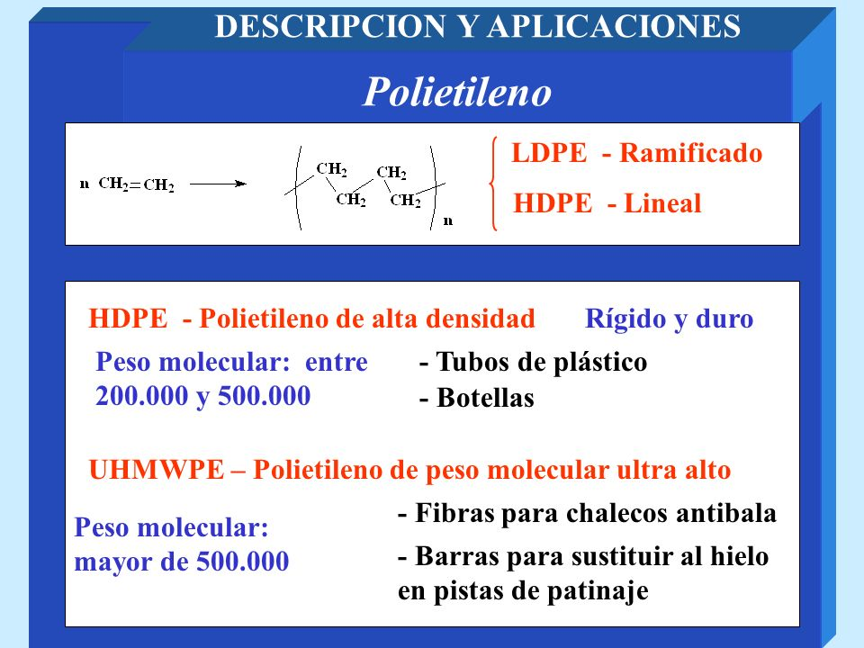 Polipropileno DESCRIPCION Y APLICACIONES ISOTÁCTICO - El más utilizado - Fibras - Plásticos Isotáctico Atactico Elastomérico Reblandecimiento 160ºC - Alfombras de exterior (piscinas, minigolf etc.) - Envases lavables en lavaplatos (Hidrofobo – no absorbe agua) - Cristalino y más denso