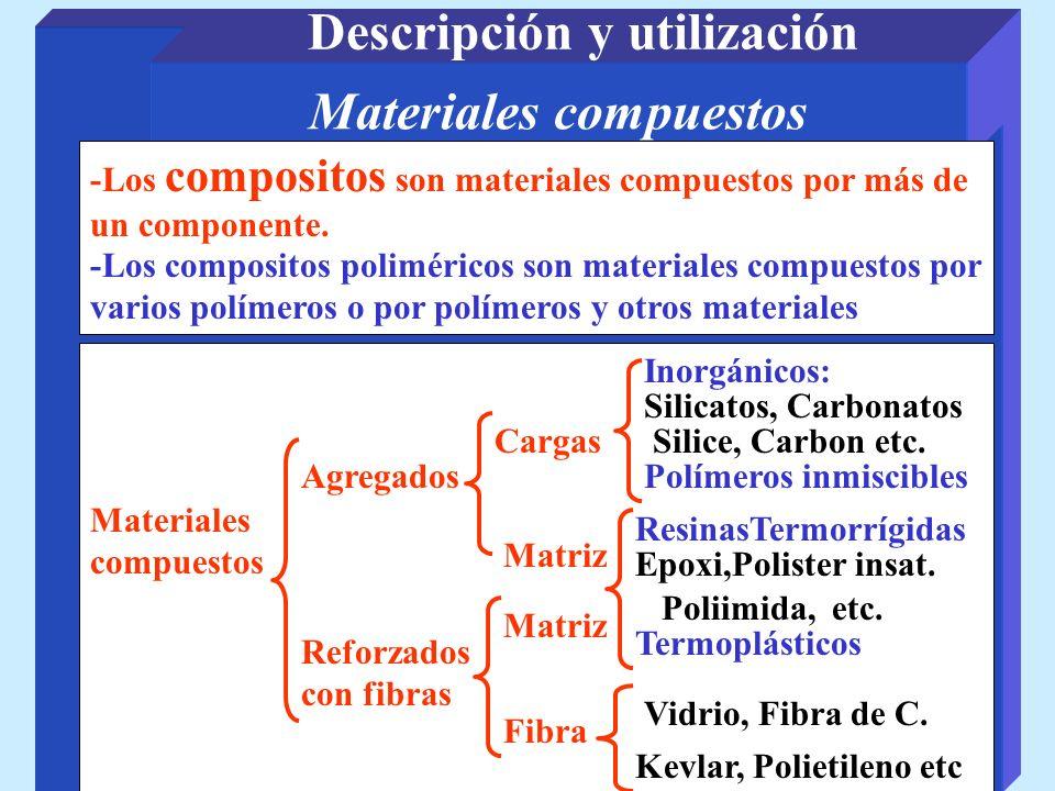 Materiales compuestos Descripción y utilización -Los compositos son materiales compuestos por más de un componente. -Los compositos poliméricos son ma