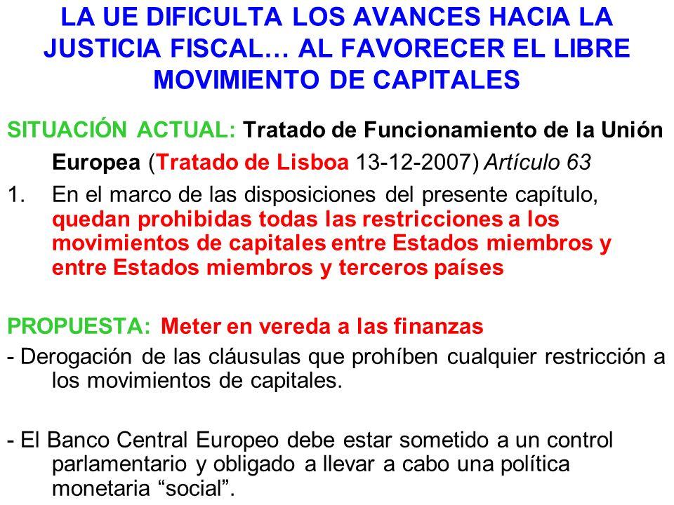 LA UE DIFICULTA LOS AVANCES HACIA LA JUSTICIA FISCAL… AL FAVORECER EL LIBRE MOVIMIENTO DE CAPITALES SITUACIÓN ACTUAL: Tratado de Funcionamiento de la Unión Europea (Tratado de Lisboa 13-12-2007) Artículo 63 1.En el marco de las disposiciones del presente capítulo, quedan prohibidas todas las restricciones a los movimientos de capitales entre Estados miembros y entre Estados miembros y terceros países PROPUESTA: Meter en vereda a las finanzas - Derogación de las cláusulas que prohíben cualquier restricción a los movimientos de capitales.