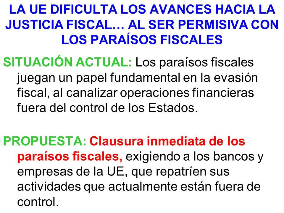 LA UE DIFICULTA LOS AVANCES HACIA LA JUSTICIA FISCAL… AL SER PERMISIVA CON LOS PARAÍSOS FISCALES SITUACIÓN ACTUAL: Los paraísos fiscales juegan un pap