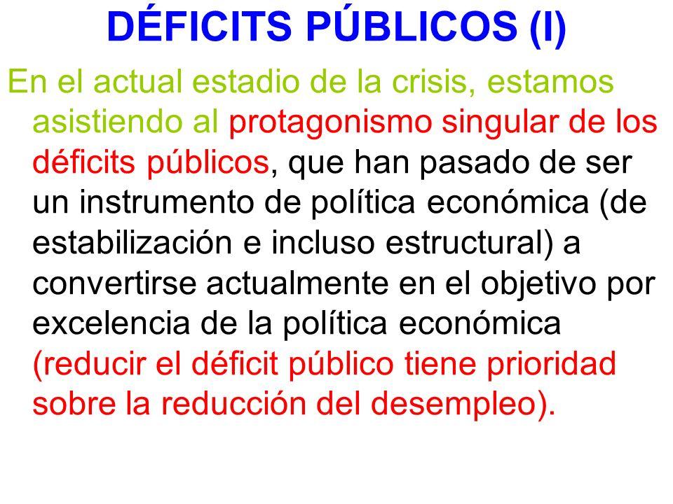 DÉFICITS PÚBLICOS (I) En el actual estadio de la crisis, estamos asistiendo al protagonismo singular de los déficits públicos, que han pasado de ser un instrumento de política económica (de estabilización e incluso estructural) a convertirse actualmente en el objetivo por excelencia de la política económica (reducir el déficit público tiene prioridad sobre la reducción del desempleo).