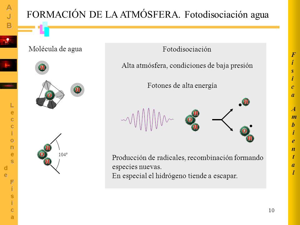 10 Fotodisociación FORMACIÓN DE LA ATMÓSFERA.