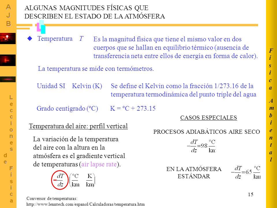 15 ALGUNAS MAGNITUDES FÍSICAS QUE DESCRIBEN EL ESTADO DE LA ATMÓSFERA Temperatura T Es la magnitud física que tiene el mismo valor en dos cuerpos que se hallan en equilibrio térmico (ausencia de transferencia neta entre ellos de energía en forma de calor).