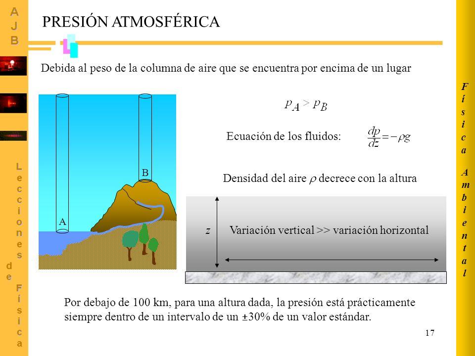 17 PRESIÓN ATMOSFÉRICA Por debajo de 100 km, para una altura dada, la presión está prácticamente siempre dentro de un intervalo de un 30% de un valor estándar.