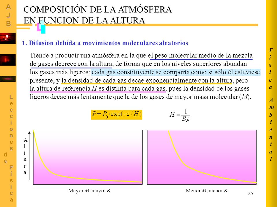 25 COMPOSICIÓN DE LA ATMÓSFERA EN FUNCION DE LA ALTURA 1.