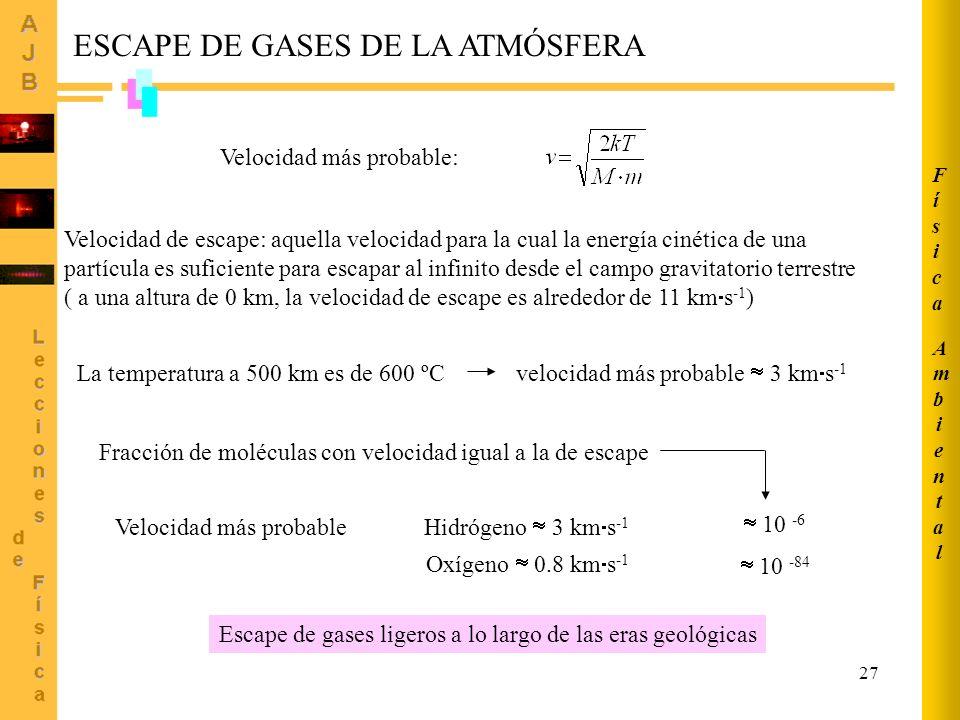 27 Velocidad más probable: Velocidad de escape: aquella velocidad para la cual la energía cinética de una partícula es suficiente para escapar al infinito desde el campo gravitatorio terrestre ( a una altura de 0 km, la velocidad de escape es alrededor de 11 km s -1 ) Velocidad más probable Hidrógeno 3 km s -1 Oxígeno 0.8 km s -1 Fracción de moléculas con velocidad igual a la de escape 10 -6 10 -84 ESCAPE DE GASES DE LA ATMÓSFERA La temperatura a 500 km es de 600 ºC velocidad más probable 3 km s -1 Escape de gases ligeros a lo largo de las eras geológicas AmbientalAmbiental FísicaFísica