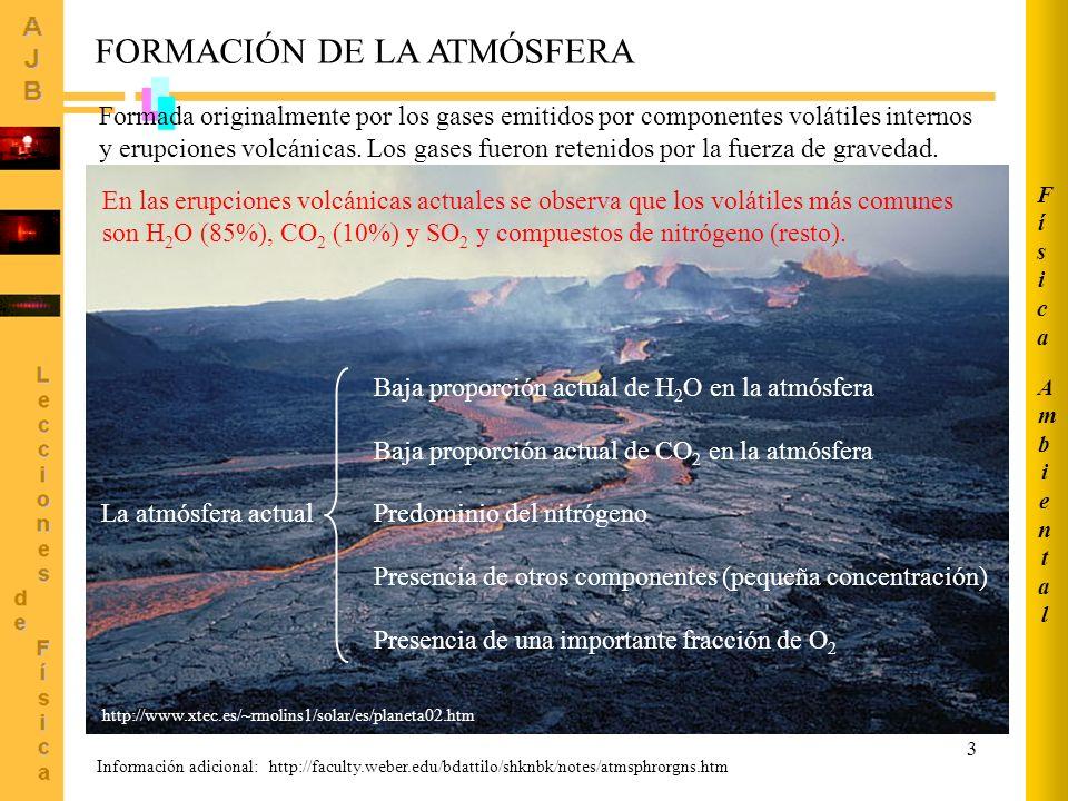 3 Formada originalmente por los gases emitidos por componentes volátiles internos y erupciones volcánicas.