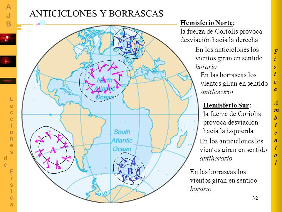 32 Hemisferio Norte: la fuerza de Coriolis provoca desviación hacia la derecha A En los anticiclones los vientos giran en sentido horario B En las borrascas los vientos giran en sentido antihorario ANTICICLONES Y BORRASCAS Hemisferio Sur: la fuerza de Coriolis provoca desviación hacia la izquierda A En los anticiclones los vientos giran en sentido antihorario B En las borrascas los vientos giran en sentido horario AmbientalAmbiental FísicaFísica