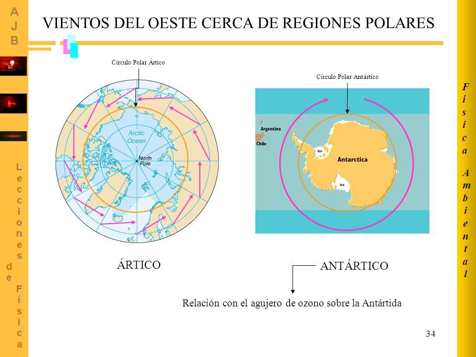 34 Círculo Polar Antártico Círculo Polar Ártico VIENTOS DEL OESTE CERCA DE REGIONES POLARES ÁRTICO ANTÁRTICO Relación con el agujero de ozono sobre la Antártida AmbientalAmbiental FísicaFísica