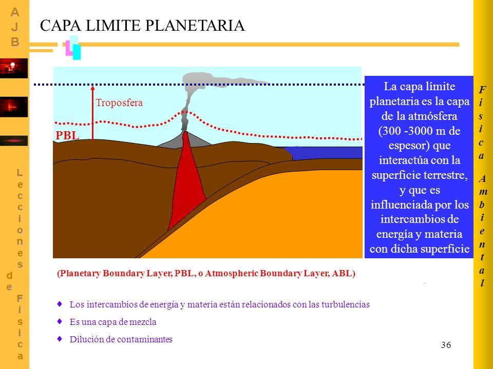 36 CAPA LIMITE PLANETARIA Troposfera PBL (Planetary Boundary Layer, PBL, o Atmospheric Boundary Layer, ABL) La capa límite planetaria es la capa de la atmósfera (300 -3000 m de espesor) que interactúa con la superficie terrestre, y que es influenciada por los intercambios de energía y materia con dicha superficie Los intercambios de energía y materia están relacionados con las turbulencias Es una capa de mezcla Dilución de contaminantes AmbientalAmbiental FísicaFísica
