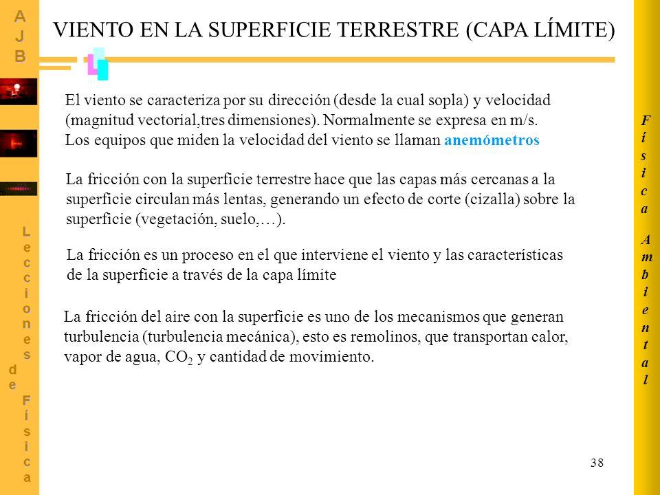 38 VIENTO EN LA SUPERFICIE TERRESTRE (CAPA LÍMITE) El viento se caracteriza por su dirección (desde la cual sopla) y velocidad (magnitud vectorial,tres dimensiones).