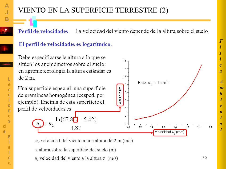 39 VIENTO EN LA SUPERFICIE TERRESTRE (2) Perfil de velocidades Debe especificarse la altura a la que se sitúen los anemómetros sobre el suelo: en agrometeorología la altura estándar es de 2 m.