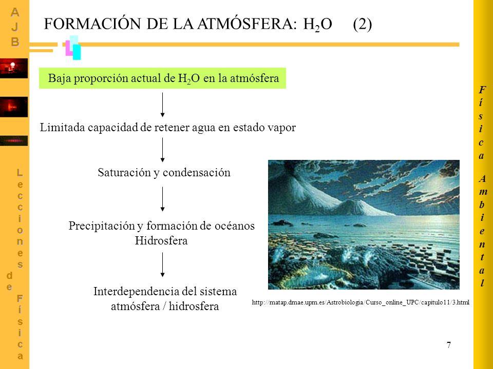 7 Baja proporción actual de H 2 O en la atmósfera Limitada capacidad de retener agua en estado vaporSaturación y condensación Precipitación y formación de océanos Hidrosfera http://matap.dmae.upm.es/Astrobiologia/Curso_online_UPC/capitulo11/3.html Interdependencia del sistema atmósfera / hidrosfera FORMACIÓN DE LA ATMÓSFERA: H 2 O (2) AmbientalAmbiental FísicaFísica
