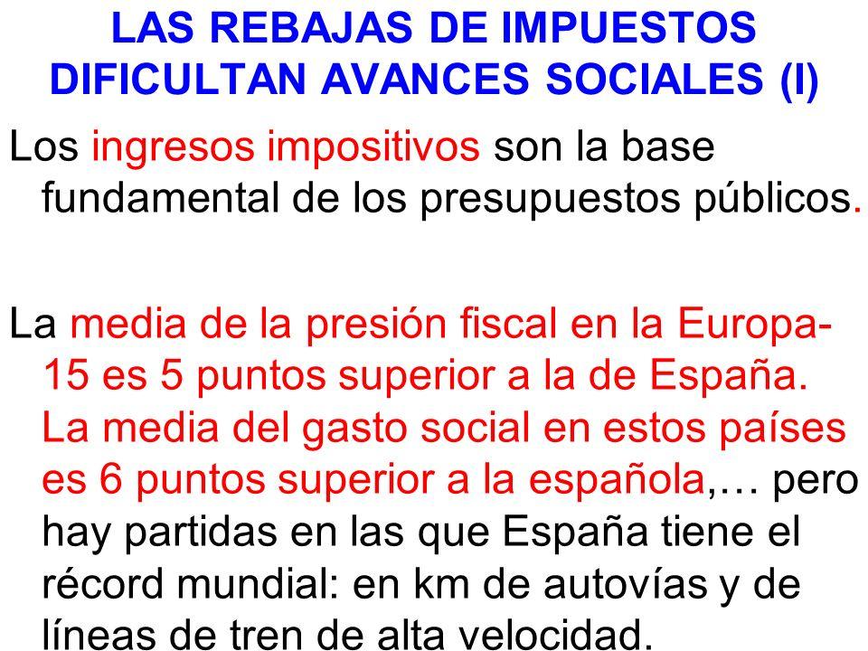 LAS REBAJAS DE IMPUESTOS DIFICULTAN AVANCES SOCIALES (I) Los ingresos impositivos son la base fundamental de los presupuestos públicos. La media de la