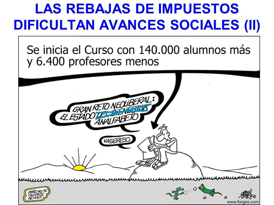 LAS REBAJAS DE IMPUESTOS DIFICULTAN AVANCES SOCIALES (II)