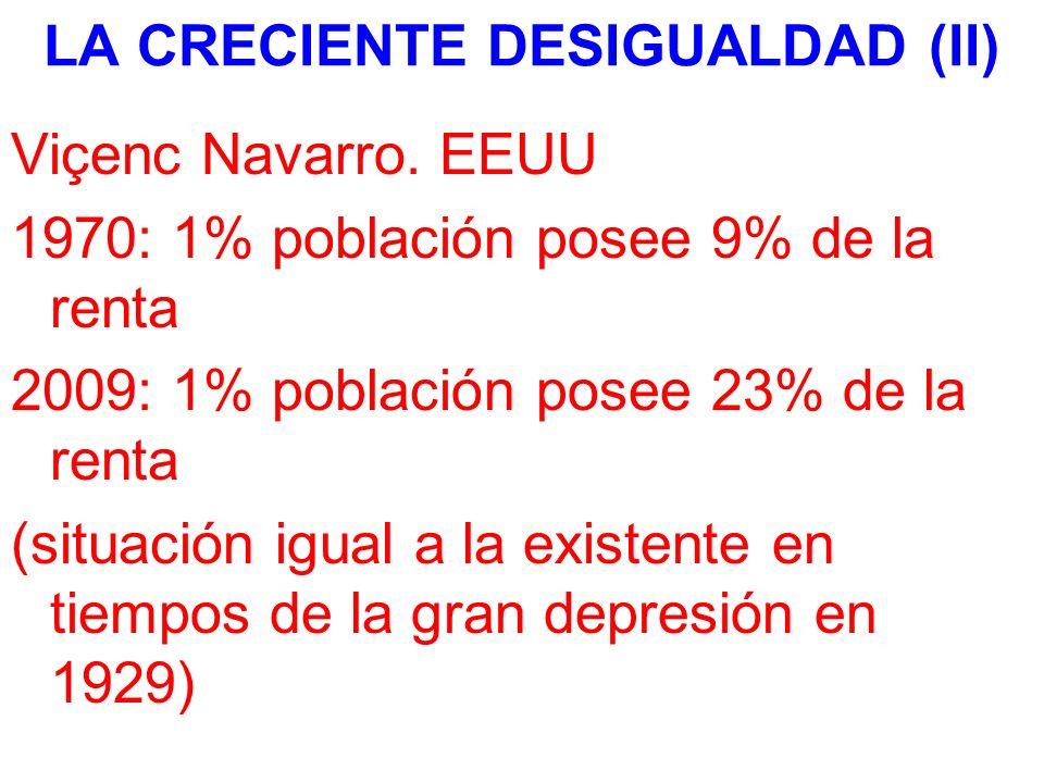 LA CRECIENTE DESIGUALDAD (II) Viçenc Navarro. EEUU 1970: 1% población posee 9% de la renta 2009: 1% población posee 23% de la renta (situación igual a