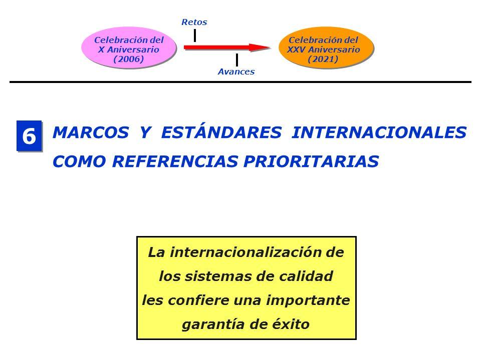 Celebración del X Aniversario (2006) Celebración del XXV Aniversario (2021) Retos Avances MARCOS Y ESTÁNDARES INTERNACIONALES COMO REFERENCIAS PRIORITARIAS 6 6 La internacionalización de los sistemas de calidad les confiere una importante garantía de éxito